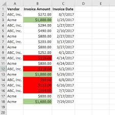 how to use vba to sum excel values by fill color techrepublic
