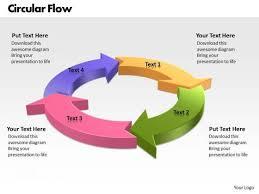 process flow diagram template template billybullock us