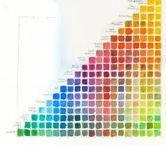 my palette wetcanvas