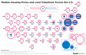 cheapest state in usa the most and least valuable states in america