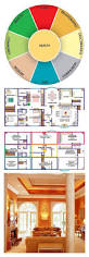 Good Home Layout Design 305 Best Feng Shui Images On Pinterest Home Feng Shui Tips And