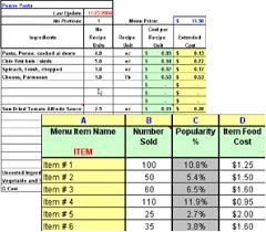 Restaurant Expenses Spreadsheet Restaurant Spreadsheet Library Special Restaurant Resource