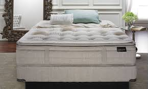 American Furniture And Mattress Outlet Decorating Ideas Best With - American furniture and mattress