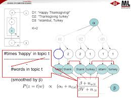 probabilistic models for corpora and graphs review some generative