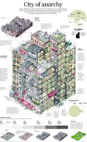 kowloon walled city life in the city of darkness south china