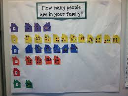 10 best stuff all about me family friends images on