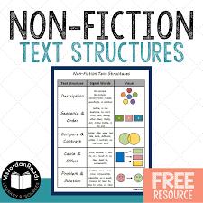 Elements Of Fiction Worksheet Non Fiction Text Structures Msjordanreads