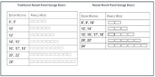 sizes options garage doors dimensions garage doors sizes standard size options for