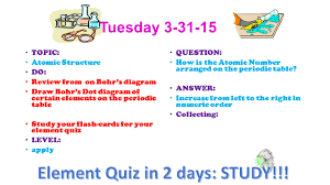 periodic table basics cards answers 4 th quarter warm ups monday topic elements do 1 st 4 th