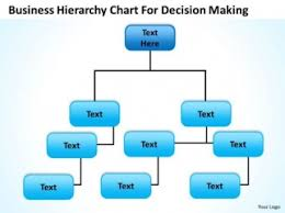 100 decision chart template validity analysis