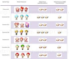 maplestory hair style locations 2015 android appearance maplestory android guide