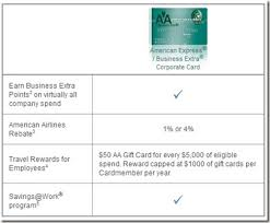 American Express Business Card Benefits Free Aa Gold Status With Amex Business Extraa Card Points Miles