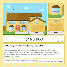 742 Evergreen Terrace Floor Plan Could You Afford These Fictional Homes