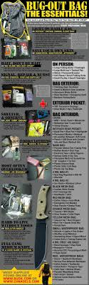 Best 25 Bag Essentials Ideas by Best 25 Bug Out Bag Contents Ideas On Bug Out Bag