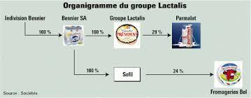 lactalis si鑒e social lactalis si鑒e social 28 images e leclerc reconna 238 t avoir