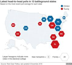 Florida Election Map by Us Election Poll Tracker Who Is Ahead Clinton Or Trump Bbc News