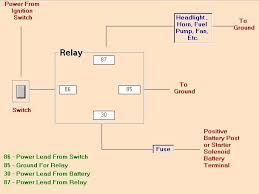 wiring diagram vt thermo fan wiring diagram relaywire jpg