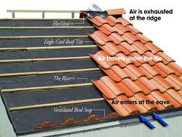 S Tile Roof Clay Or Style Tile Top Notch General Construction