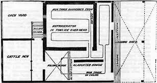 slaughterhouse floor plan brighton abattoir