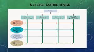 International Business Manager International Business Jtp293 A Global Matrix Design