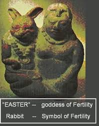 the pagan origins of easter easter exposed