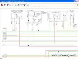 automotive wiring diagram software with process flow endear