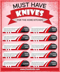 must kitchen knives knifes electric knives must knives for kitchen must