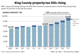 Mobile County Property Tax Records Property Tax Bills In King County Are Among The Nation S Highest