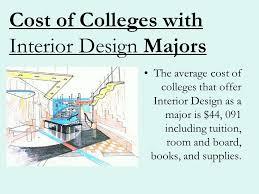 Average Cost Of Interior Decorator Comparing Two Occupations Interior Designer And Art Director