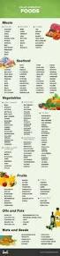 best 25 food lists ideas on pinterest diet foods diet food