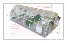 Greenhouse Blueprint Free Home Designs s