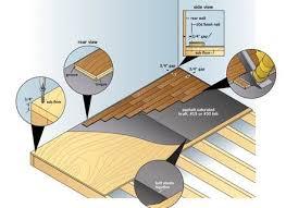 flooring engineered wood floors installing on concrete reviews