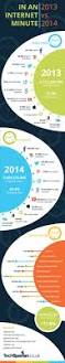 242 best images about open data on pinterest in italia