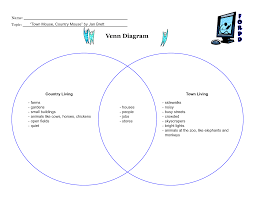 venn diagram worksheet country life city life name topic town