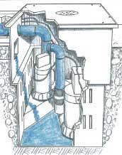 sump pumps kansas city basement and crawl space sump pumps