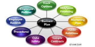 bizplan builder business plan software template new