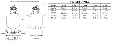 mastertemp 250 manual cristal flow ii top mount filters pool and spa filters pentair