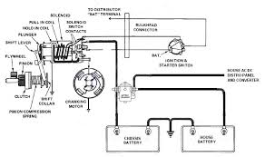 electrical schematic on 80 u0027s rambler page 2 irv2 forums
