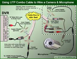wiring diagram for security camera u2013 readingrat net
