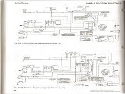 john deere l120 wiring diagram u0026 28 amt 600 wiring diagram
