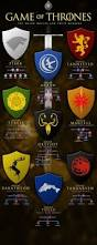 what are all of the houses their banners and their words quora