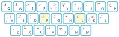 arabic alphabet wikipedia