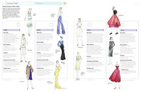 How To Draw Fashion Designs How To Draw Vintage Fashion Celia Joicey Dennis Nothdruft