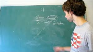 database design tutorial videos udemy database design video training a2z p30 download full softwares