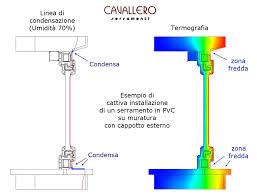 ponte termico davanzale evitare condense e muffe con corretta posa in opera serramenti