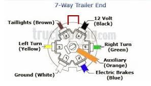 7 pin wire diagram u0026 764 way wiring diagrams