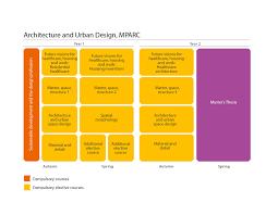 Journal Urban Design Home Architecture And Urban Design Chalmers