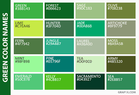 types of green color list of colors with color names graf1x com