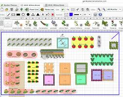Companion Vegetable Garden Layout by The Homestead Garden Isn U0027t That Grand