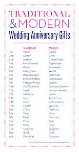 wedding gift jokes wedding anniversary gift luxury 50th wedding anniversary jokes